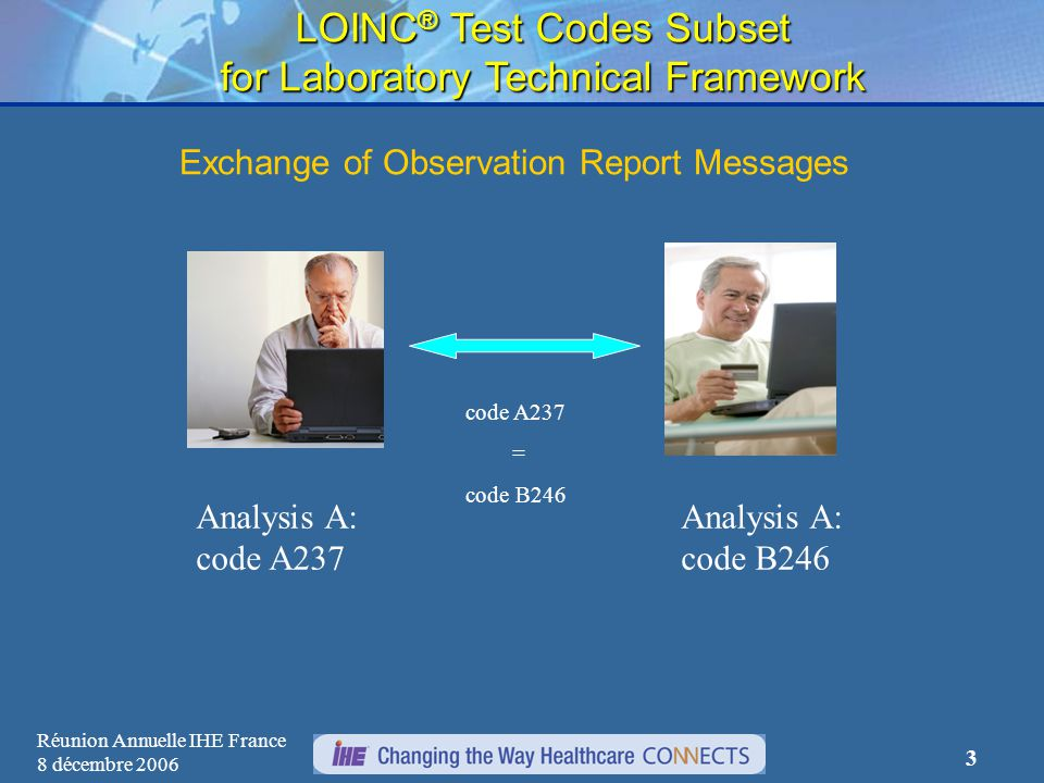 Réunion Annuelle IHE France 8 décembre 2006 3 LOINC ® Test Codes Subset for Laboratory Technical Framework Exchange of Observation Report Messages code A237 = code B246 Analysis A: code A237 Analysis A: code B246