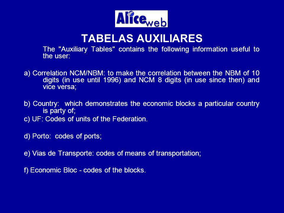TABELAS AUXILIARES The Auxiliary Tables contains the following information useful to the user: a) Correlation NCM/NBM: to make the correlation between the NBM of 10 digits (in use until 1996) and NCM 8 digits (in use since then) and vice versa; b) Country: which demonstrates the economic blocks a particular country is party of; c) UF: Codes of units of the Federation.