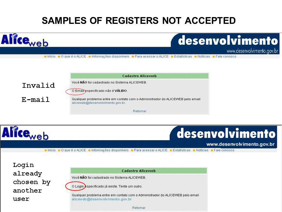 SAMPLES OF REGISTERS NOT ACCEPTED Invalid E-mail Login already chosen by another user