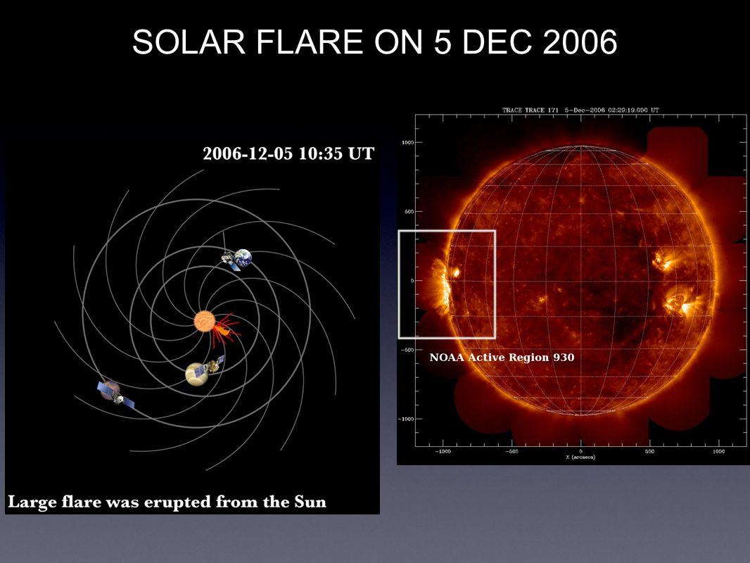 SOLAR FLARE ON 5 DEC 2006