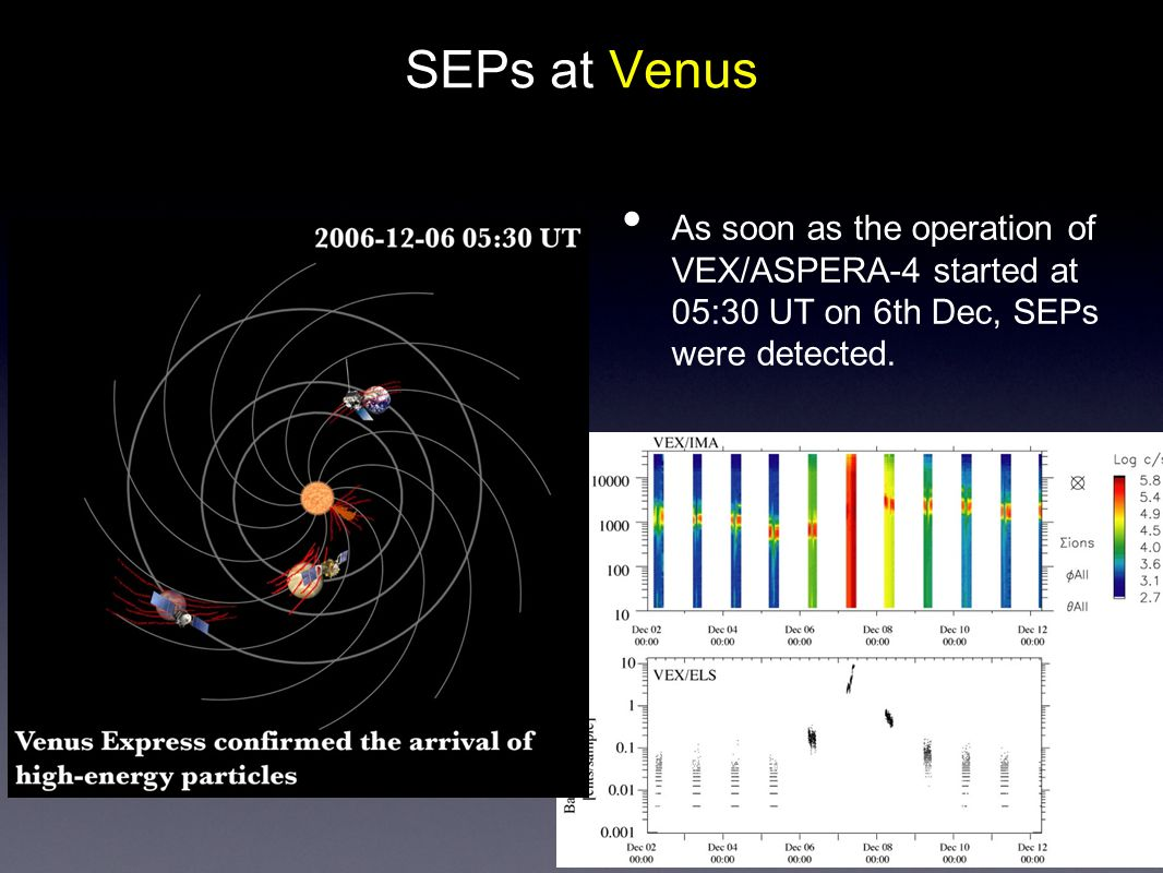 CMEs at Venus and the Earth Change of solar wind energy at Venus, which is very similar signature observed at the Earth by SOHO.