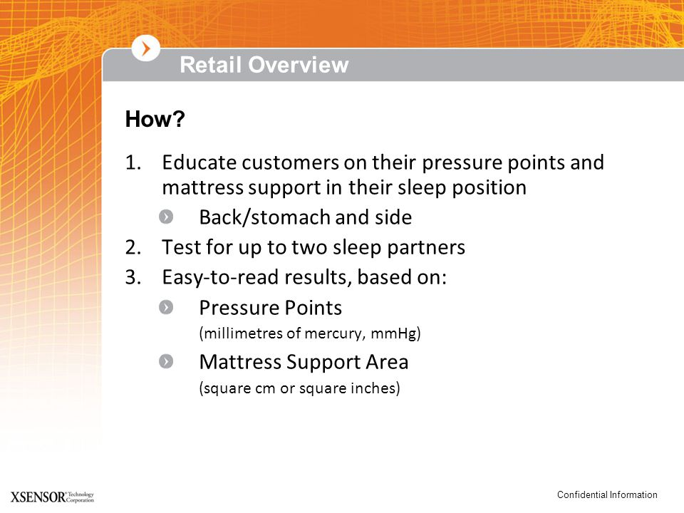 Confidential Information Retail Overview 1.Educate customers on their pressure points and mattress support in their sleep position Back/stomach and side 2.Test for up to two sleep partners 3.Easy-to-read results, based on: Pressure Points (millimetres of mercury, mmHg) Mattress Support Area (square cm or square inches) How