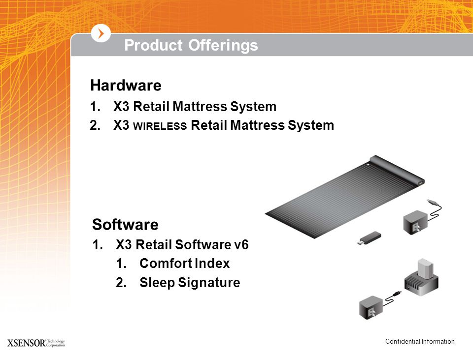 Confidential Information Product Offerings Hardware 1.X3 Retail Software v6 1.Comfort Index 2.Sleep Signature Software 1.X3 Retail Mattress System 2.X3 WIRELESS Retail Mattress System
