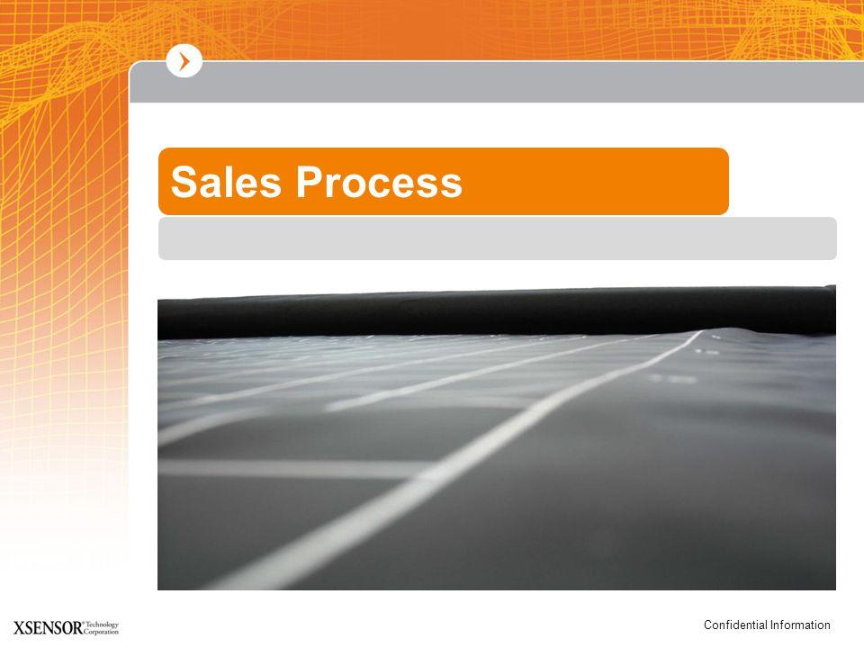 Confidential Information Sales Process