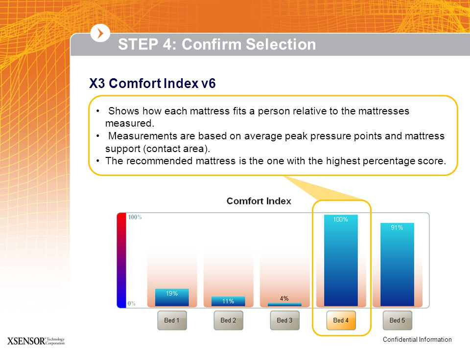 Confidential Information Shows how each mattress fits a person relative to the mattresses measured.