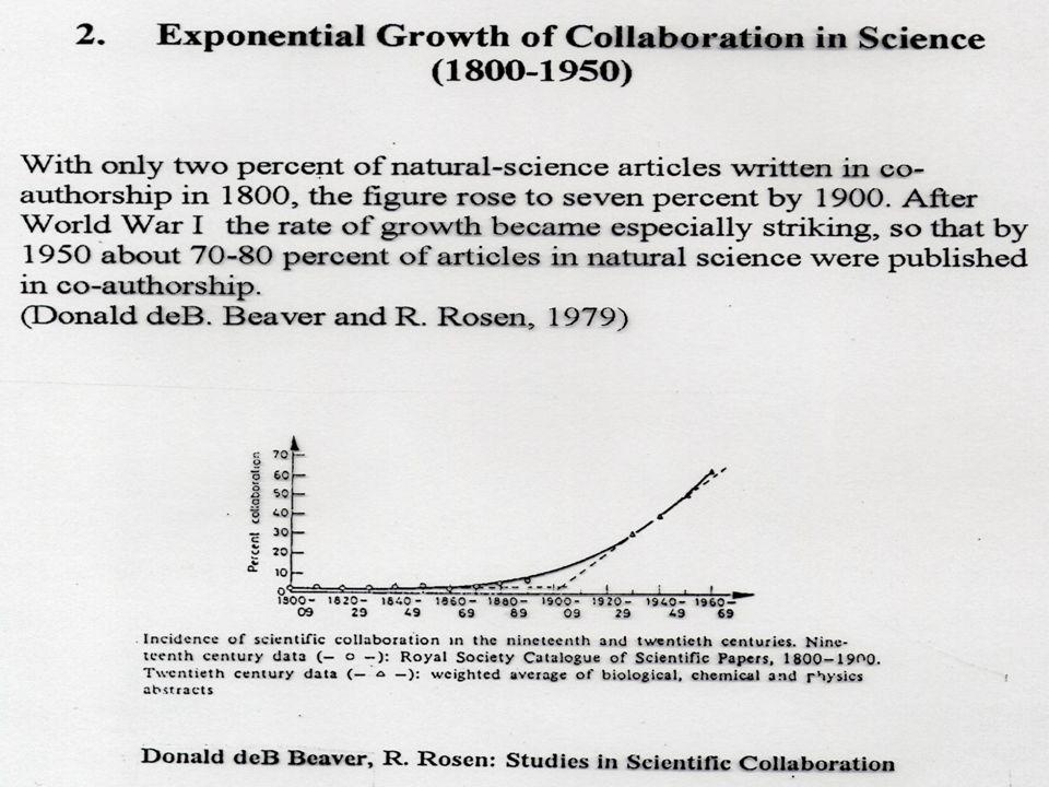 The rise in collaboration in science and technology experienced world-wide at national and international level, has assumed such an overriding importance that there is now an urgent need perceptible to study such processes with a view to acquiring fundamental knowledge for organizing future research and its application to science and technology policies.