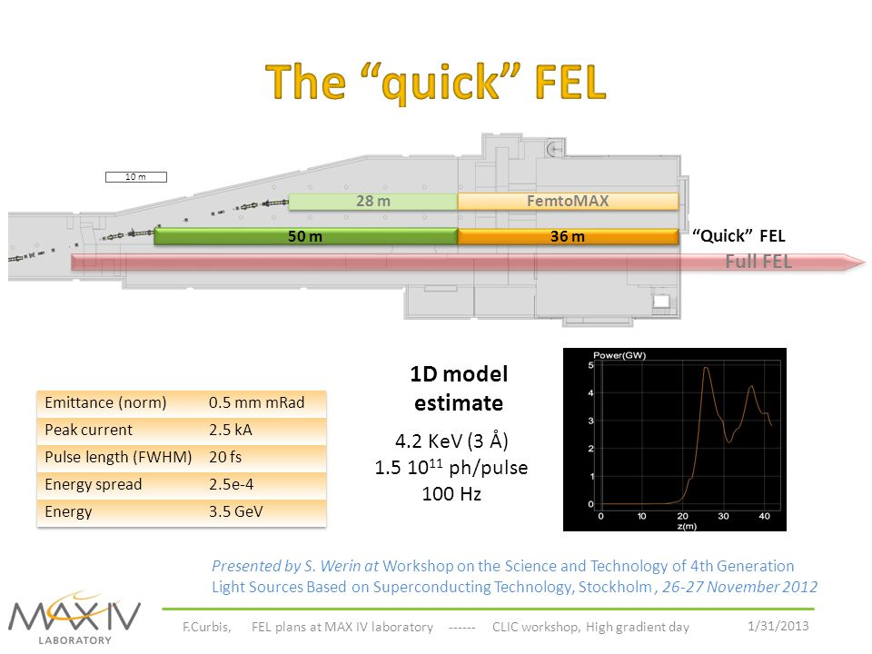 "1/31/2013 F.Curbis, FEL plans at MAX IV laboratory ------ CLIC workshop, High gradient day 10 m 28 m 50 m 36 m FemtoMAX ""Quick"" FEL Full FEL 4.2 KeV ("
