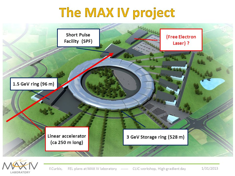 1/31/2013 F.Curbis, FEL plans at MAX IV laboratory ------ CLIC workshop, High gradient day 1.5 GeV ring (96 m) 3 GeV Storage ring (528 m) Short Pulse