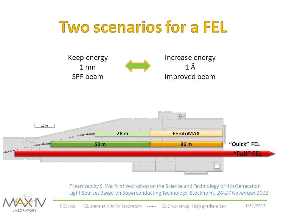 1/31/2013 F.Curbis, FEL plans at MAX IV laboratory ------ CLIC workshop, High gradient day 10 m 28 m 50 m 36 m FemtoMAX Quick FEL Full FEL 4.2 KeV (3 Å) 1.5 10 11 ph/pulse 100 Hz 1D model estimate Presented by S.