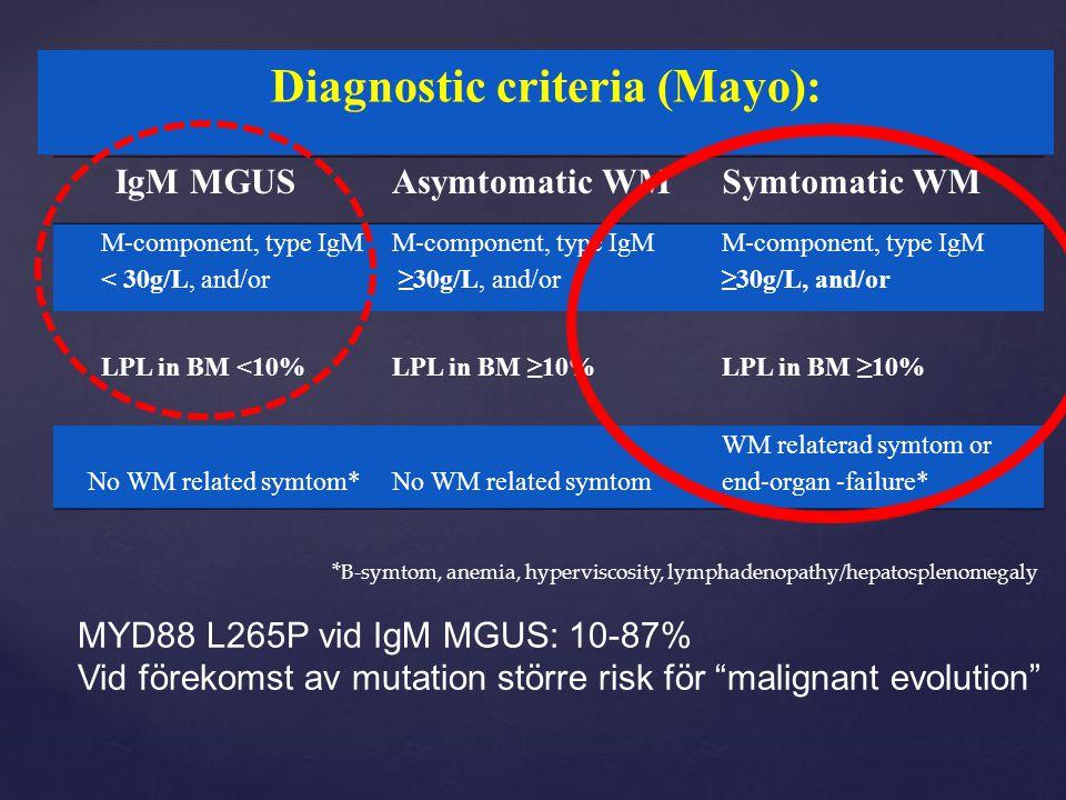 IgM MGUSAsymtomatic WMSymtomatic WM M-component, type IgM < 30g/L, and/or M-component, type IgM ≥30g/L, and/or M-component, type IgM ≥30g/L, and/or LP