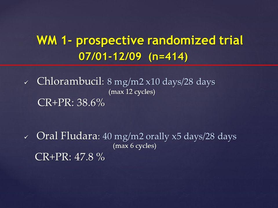 WM 1- prospective randomized trial 07/01-12/09 (n=414) WM 1- prospective randomized trial 07/01-12/09 (n=414) Chlorambucil : 8 mg/m2 x10 days/28 days