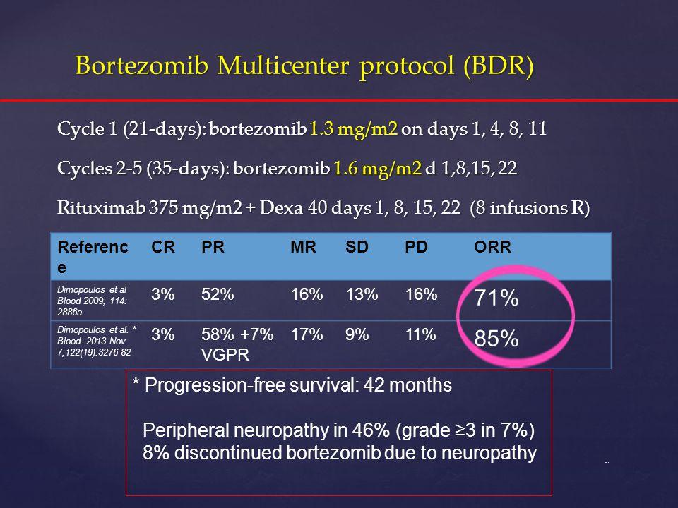 Bortezomib Multicenter protocol (BDR) Bortezomib Multicenter protocol (BDR) Cycle 1 (21-days): bortezomib 1.3 mg/m2 on days 1, 4, 8, 11 Cycles 2-5 (35