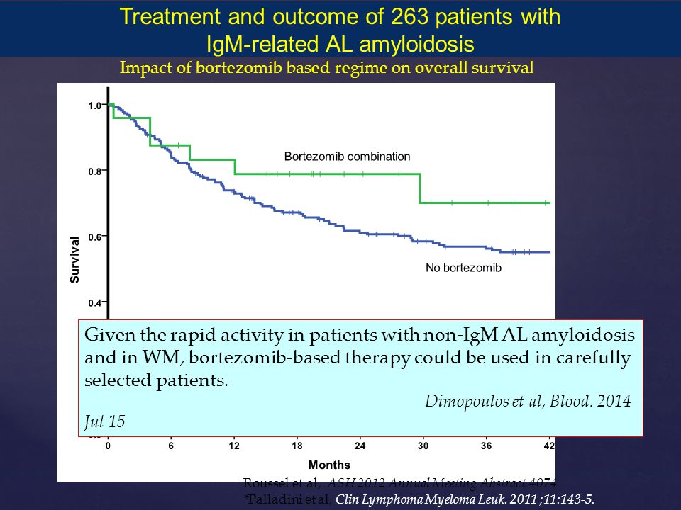 Impact of bortezomib based regime on overall survival Treatment and outcome of 263 patients with IgM-related AL amyloidosis Roussel et al, ASH 2012 An