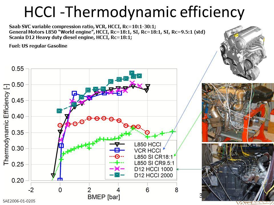31 HCCI -Thermodynamic efficiency Saab SVC variable compression ratio, VCR, HCCI, Rc=10:1-30:1; General Motors L850 World engine , HCCI, Rc=18:1, SI, Rc=18:1, SI, Rc=9.5:1 (std) Scania D12 Heavy duty diesel engine, HCCI, Rc=18:1; Fuel: US regular Gasoline SAE2006-01-0205