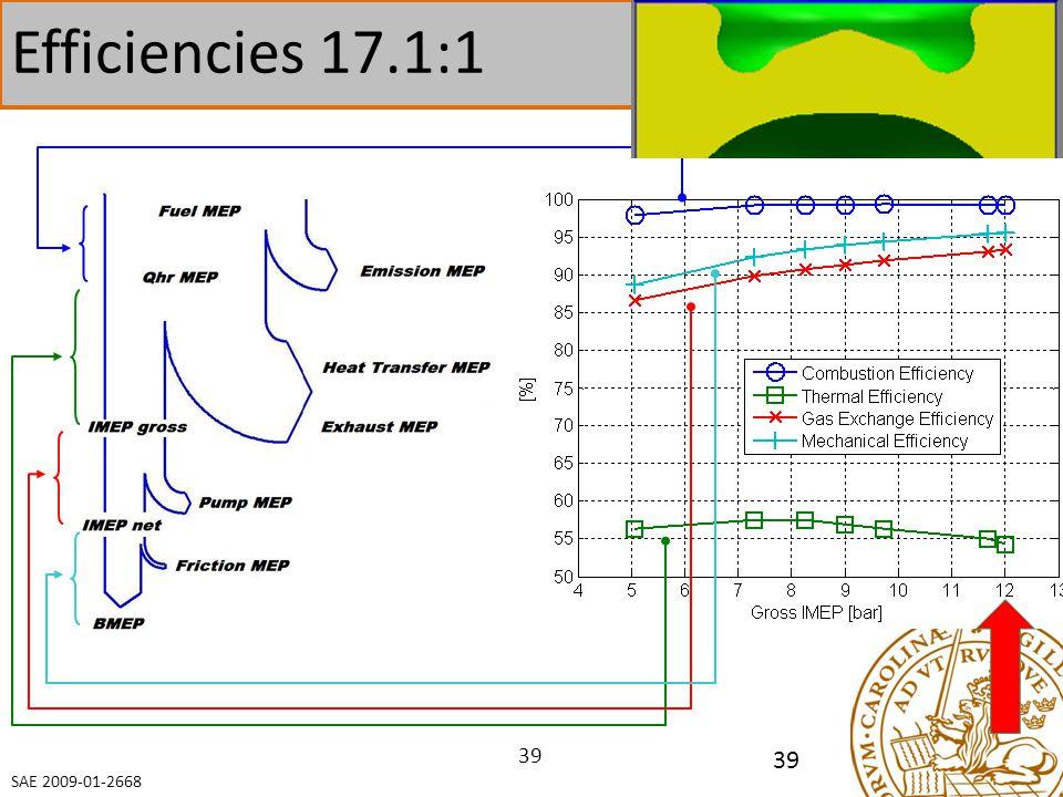 39 Efficiencies 17.1:1 SAE 2009-01-2668