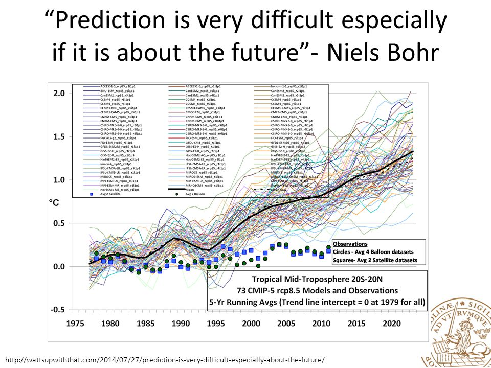 Prediction is very difficult especially if it is about the future - Niels Bohr http://wattsupwiththat.com/2014/07/27/prediction-is-very-difficult-especially-about-the-future/