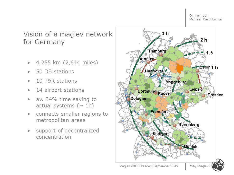 Maglev'2006, Dresden, September 13-15 Why Maglev.Dr.