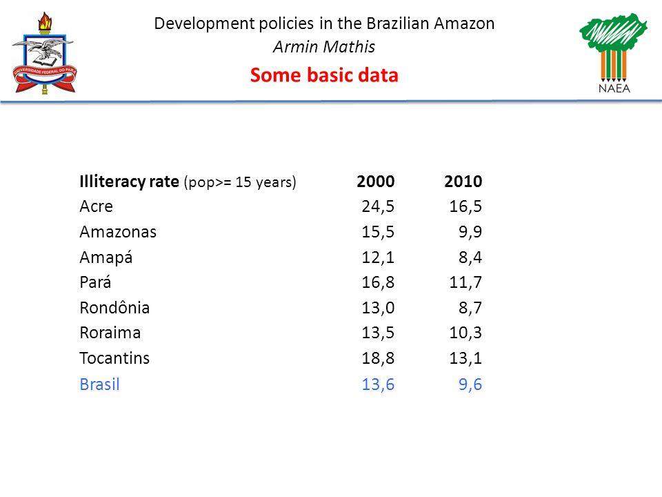 Development policies in the Brazilian Amazon Armin Mathis Some basic data Illiteracy rate (pop>= 15 years) 20002010 Acre 24,5 16,5 Amazonas 15,5 9,9 Amapá 12,1 8,4 Pará 16,8 11,7 Rondônia 13,0 8,7 Roraima 13,5 10,3 Tocantins 18,8 13,1 Brasil13,69,6