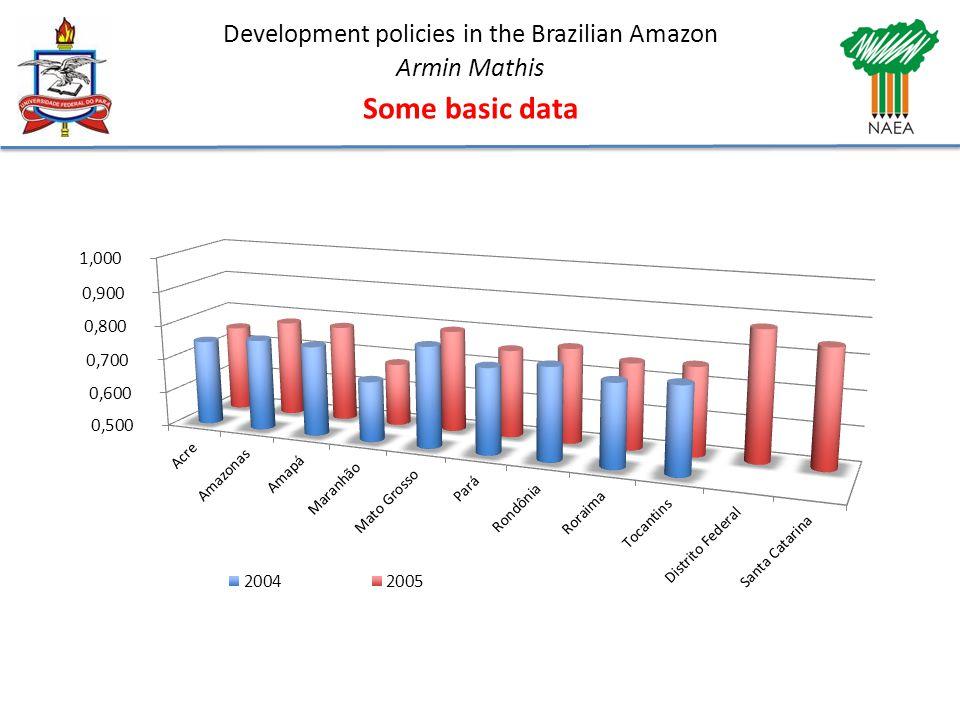 Development policies in the Brazilian Amazon Armin Mathis Some basic data
