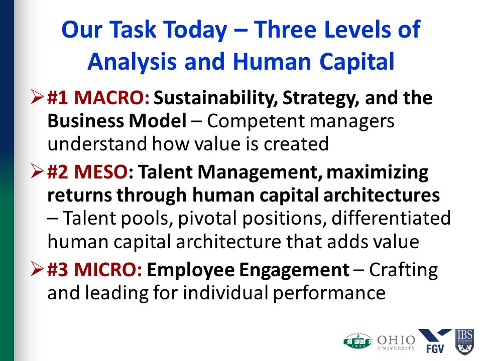 Our Task Today – Three Levels of Analysis and Human Capital  #1 MACRO: Sustainability, Strategy, and the Business Model – Competent managers understand how value is created  #2 MESO: Talent Management, maximizing returns through human capital architectures – Talent pools, pivotal positions, differentiated human capital architecture that adds value  #3 MICRO: Employee Engagement – Crafting and leading for individual performance