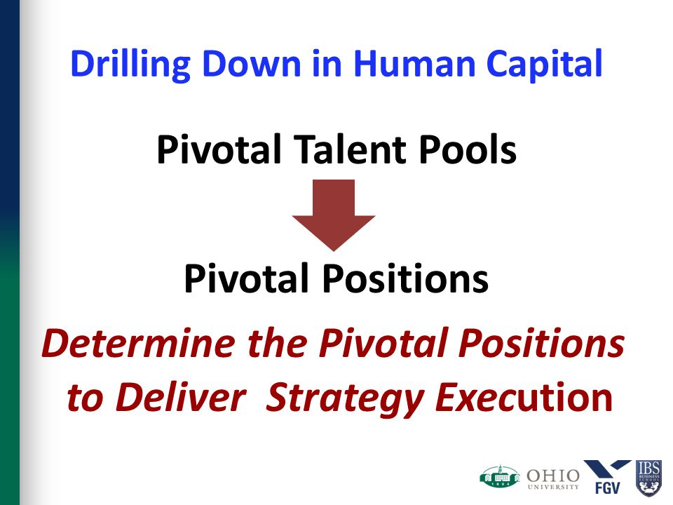 Drilling Down in Human Capital Pivotal Talent Pools Pivotal Positions Determine the Pivotal Positions to Deliver Strategy Execution