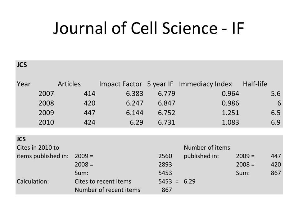 Journal of Cell Science - IF