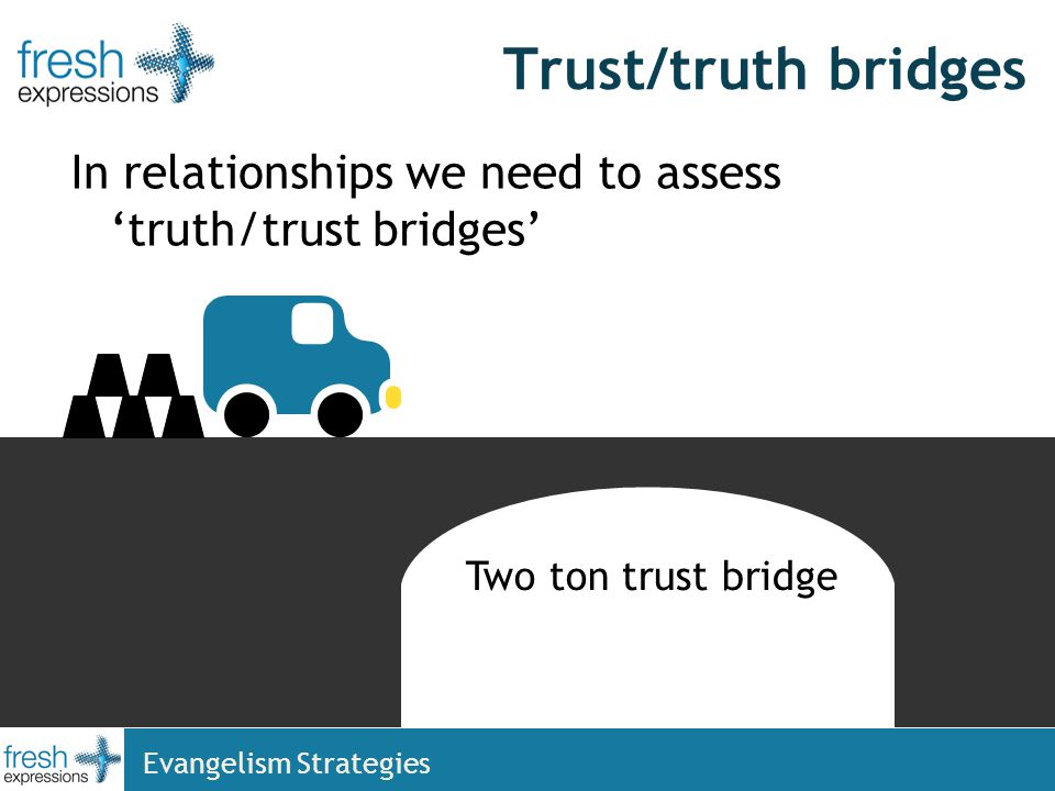Evangelism Strategies Trust/truth bridges In relationships we need to assess 'truth/trust bridges' Two ton trust bridge 2T