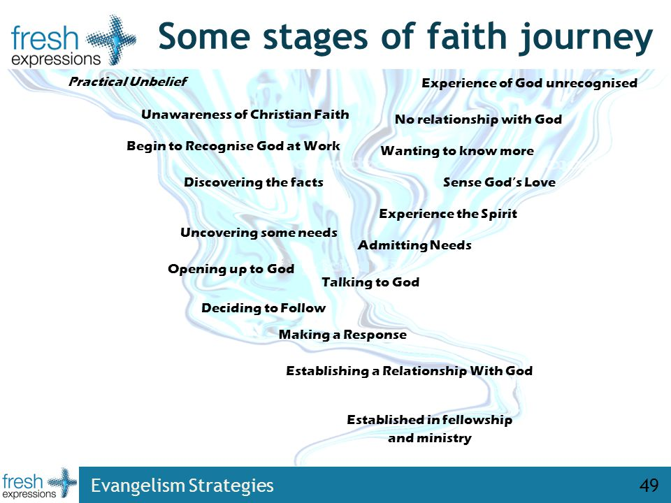 Practical Unbelief Unawareness of Christian Faith Begin to Recognise God at Work Discovering the facts Uncovering some needs Opening up to God Experience of God unrecognised No relationship with God Wanting to know more Sense God's Love Experience the Spirit Admitting Needs Talking to God Deciding to Follow Making a Response Establishing a Relationship With God Established in fellowship and ministry Evangelism Strategies Some stages of faith journey 49