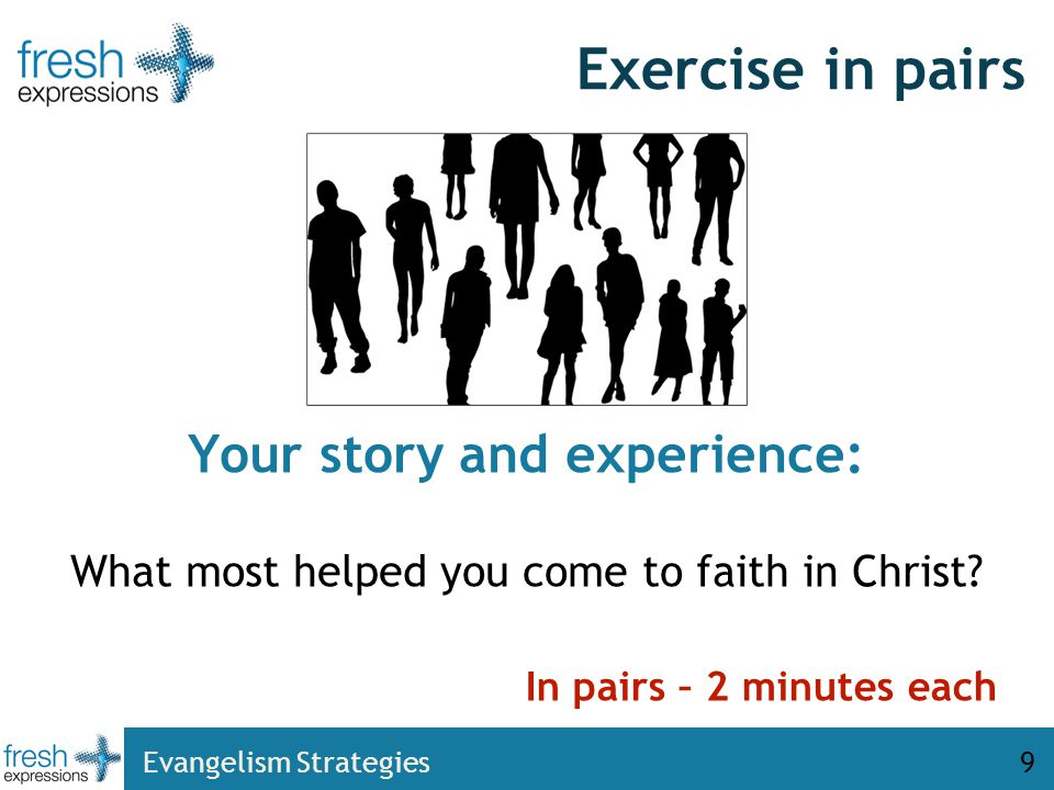 Evangelism Strategies50 Limits to processes like Alpha S1 S2 S3 R K Alpha Create lots of contacts to invite Alpha-style fresh expression of church