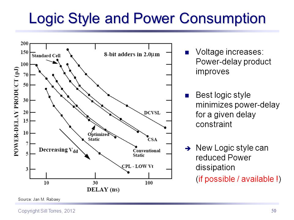 Copyright Sill Torres, 2012 50 Logic Style and Power Consumption Voltage increases: Power-delay product improves Best logic style minimizes power-delay for a given delay constraint  New Logic style can reduced Power dissipation (if possible / available !) Source: Jan M.