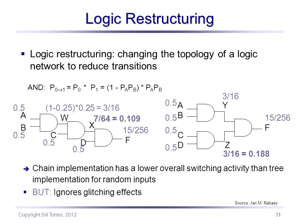 Copyright Sill Torres, 2012 51 Logic Restructuring  Chain implementation has a lower overall switching activity than tree implementation for random inputs  BUT: Ignores glitching effects  Logic restructuring: changing the topology of a logic network to reduce transitions A B C D F A B C DZ F W X Y 0.5 (1-0.25)*0.25 = 3/16 0.5 7/64 = 0.109 15/256 3/16 3/16 = 0.188 15/256 AND: P 0  1 = P 0 * P 1 = (1 - P A P B ) * P A P B Source: Jan M.