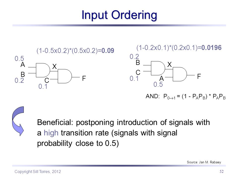 Copyright Sill Torres, 2012 52 Input Ordering Beneficial: postponing introduction of signals with a high transition rate (signals with signal probability close to 0.5) A B C X F 0.5 0.2 0.1 B C A X F 0.2 0.1 0.5 (1-0.5x0.2)*(0.5x0.2)=0.09 (1-0.2x0.1)*(0.2x0.1)=0.0196 AND: P 0  1 = (1 - P A P B ) * P A P B Source: Jan M.