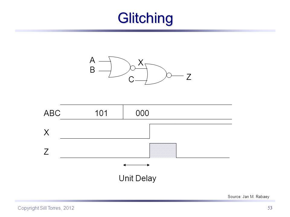 Copyright Sill Torres, 2012 53 ABC X Z 101000 Unit Delay A B X Z C Glitching Source: Jan M. Rabaey