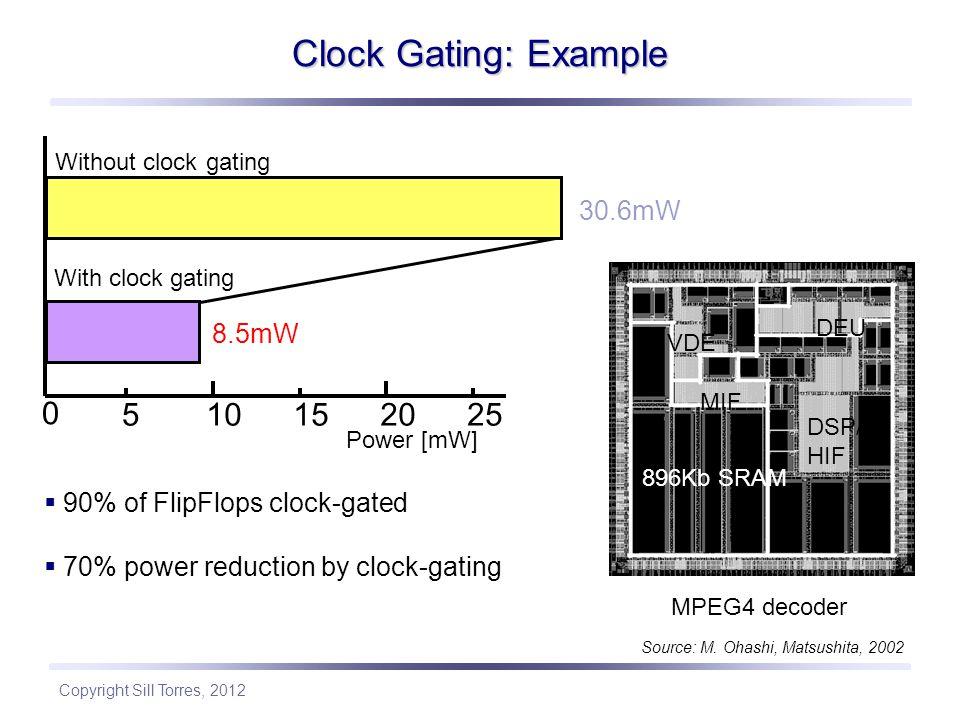 Copyright Sill Torres, 2012 Clock Gating: Example DSP/ HIF DEU MIF VDE 896Kb SRAM Source: M. Ohashi, Matsushita, 2002  90% of FlipFlops clock-gated 