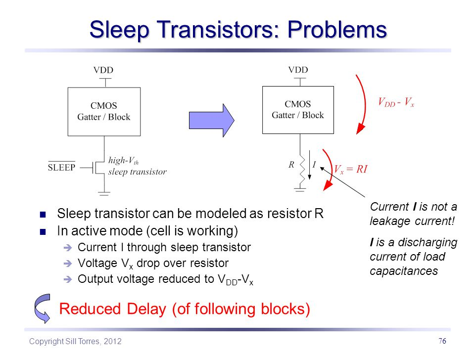 Copyright Sill Torres, 2012 76 Sleep Transistors: Problems Sleep transistor can be modeled as resistor R In active mode (cell is working)  Current I through sleep transistor  Voltage V x drop over resistor  Output voltage reduced to V DD -V x Reduced Delay (of following blocks) Current I is not a leakage current.