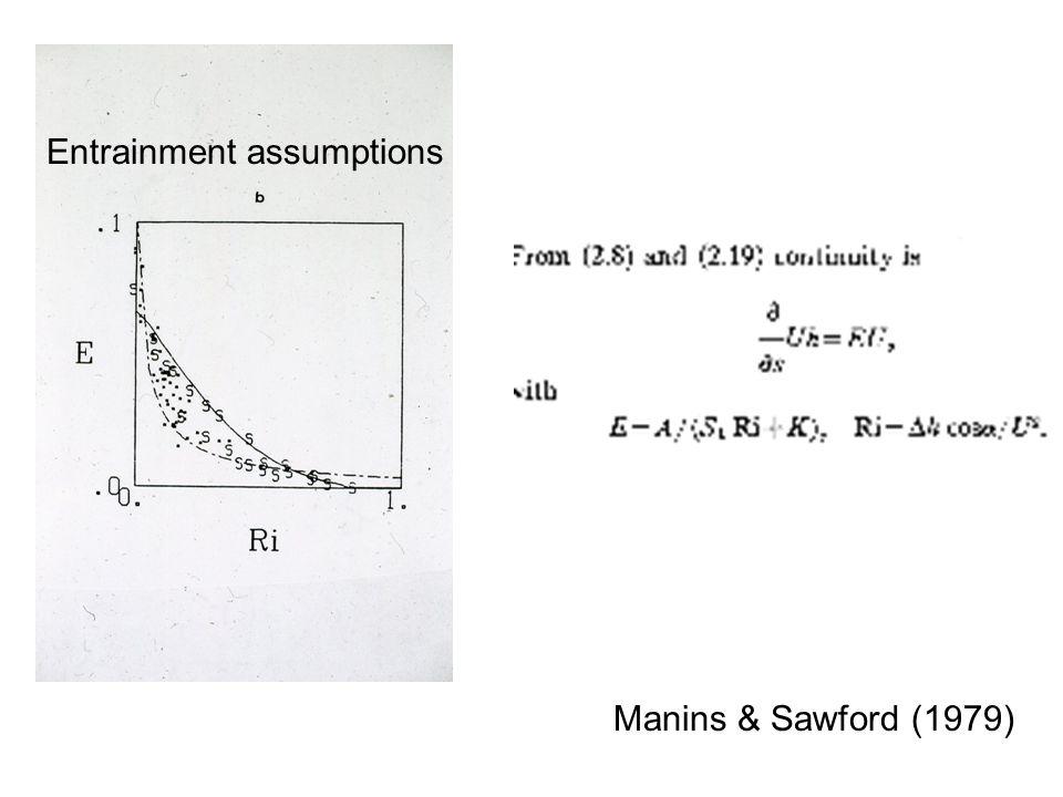 Entrainment assumptions Manins & Sawford (1979)