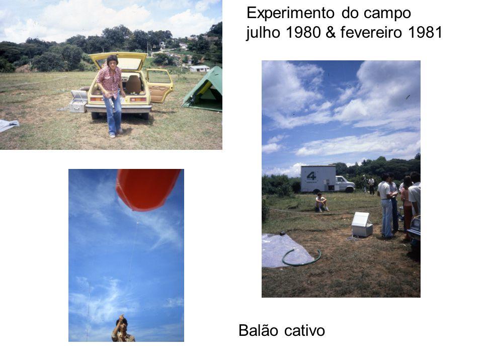Experimento do campo julho 1980 & fevereiro 1981 Balão cativo