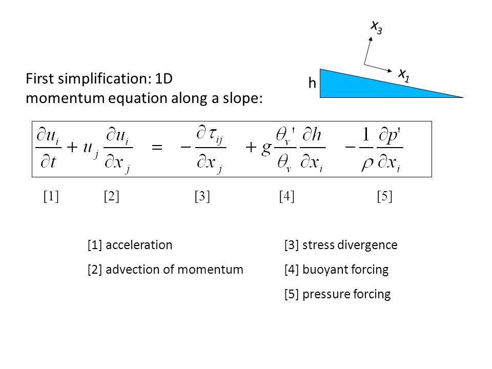 Uh = integral mass transport Manins & Sawford (1979)