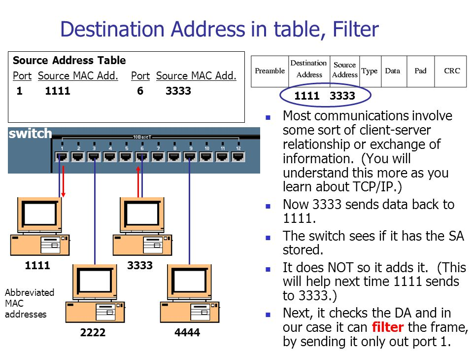 40 Destination Address in table, Filter Source Address Table Port Source MAC Add.