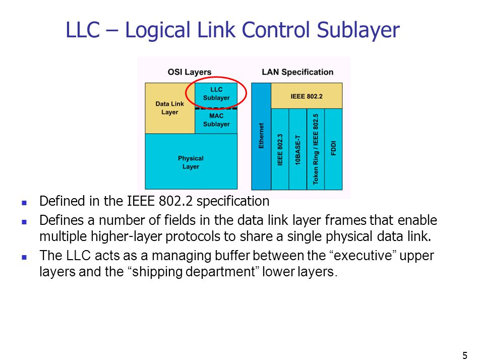 5 LLC – Logical Link Control Sublayer Defined in the IEEE 802.2 specification Defines a number of fields in the data link layer frames that enable multiple higher-layer protocols to share a single physical data link.