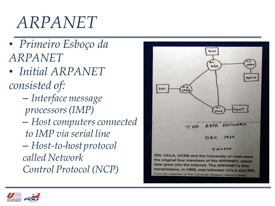 ARPANET Em 1969 a ARPA inicia uma experimental packet radio network com a University of Hawaii.