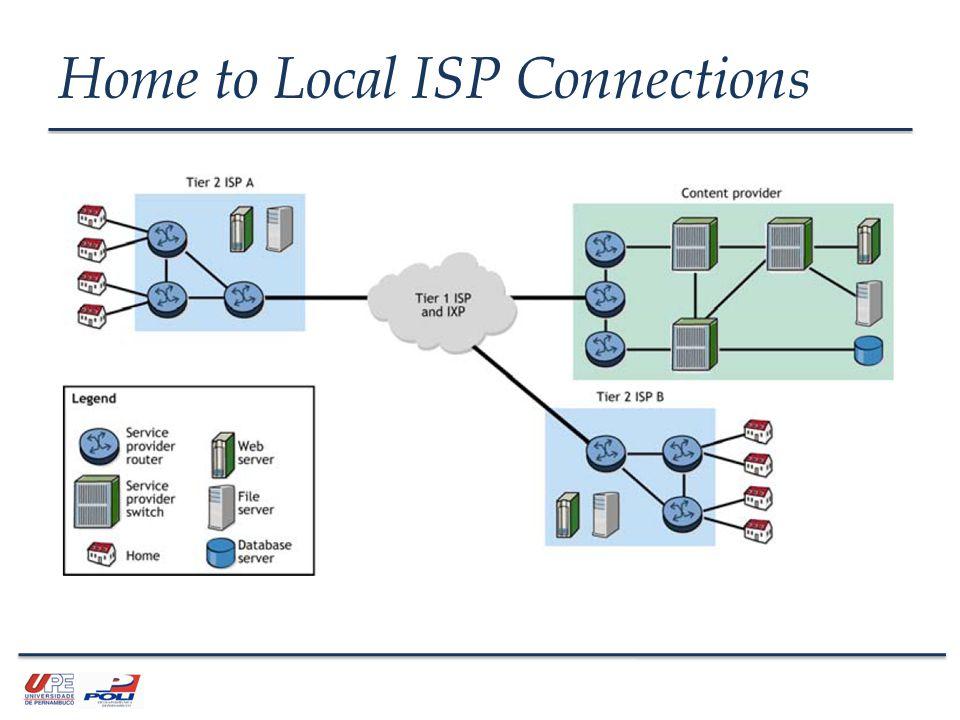 ISP with POPs in Different Cities IXPs – Internet Exchange Point POP – Point of Presence Nem todos os POPs precisam estar conectados diretamente Aos Providores de conteudo