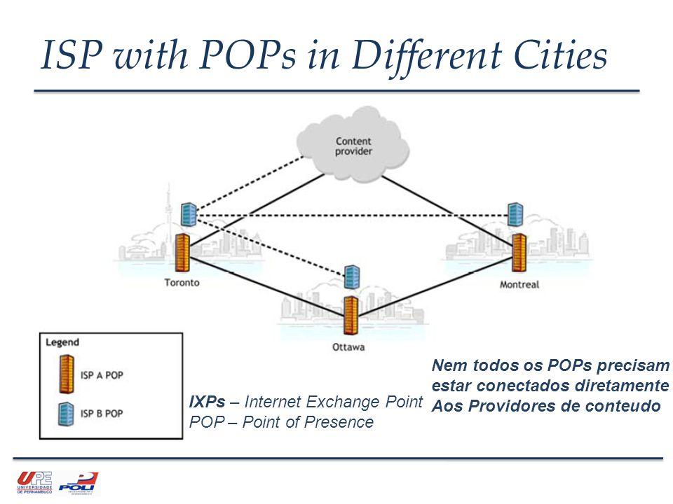Slide Com os IXPs tráfego entre dois ISPs pode ser comutado localmente.
