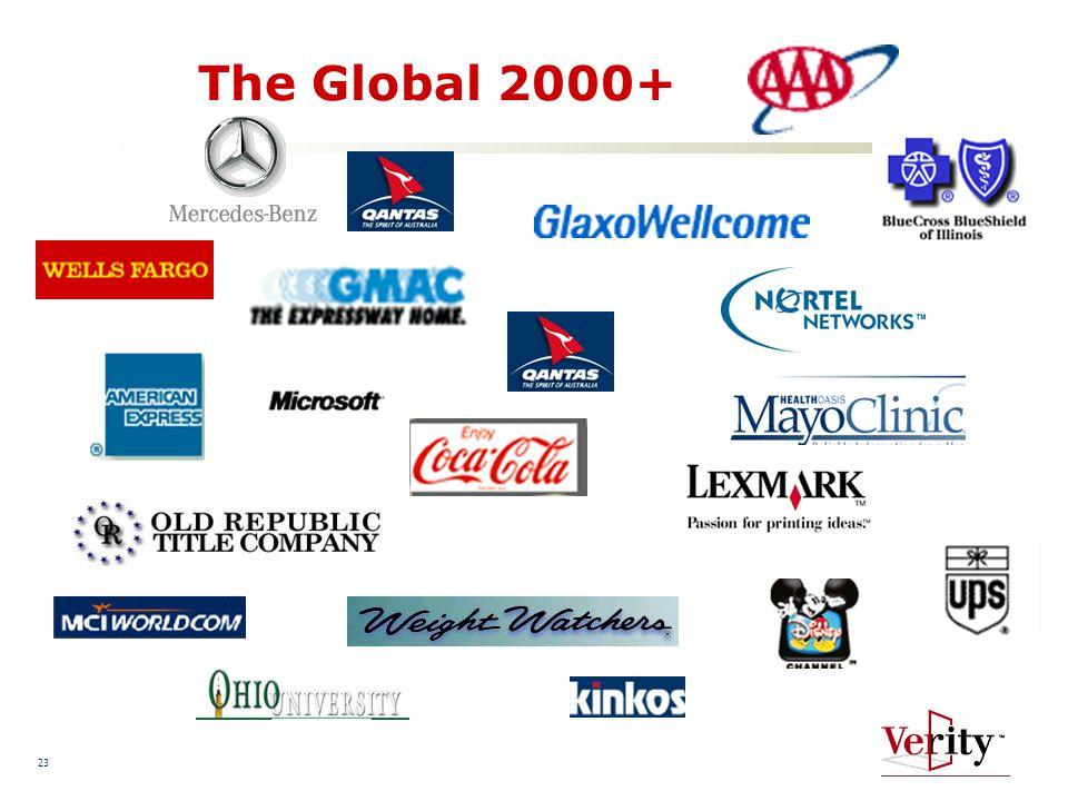 23 The Global 2000+