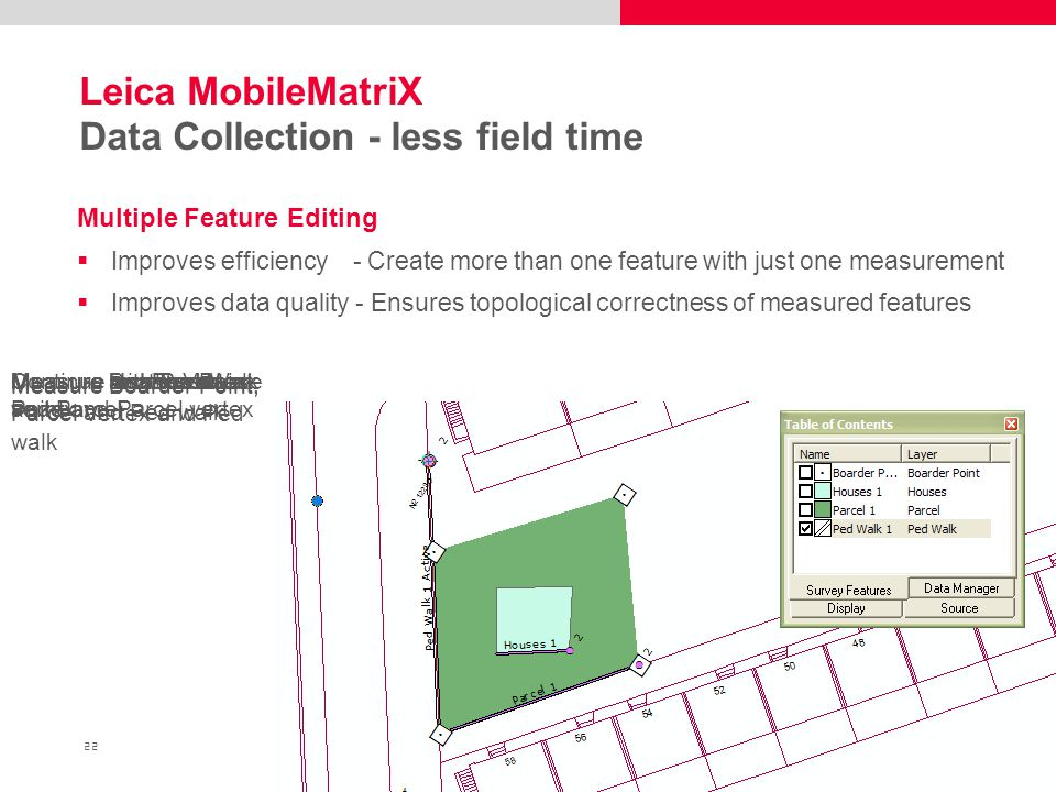 22 Leica MobileMatriX Data Collection - less field time Multiple Feature Editing  Improves efficiency - Create more than one feature with just one measurement  Improves data quality - Ensures topological correctness of measured features Measure Boarder Point, Parcel Vertex and Ped walk Measure House vertexMeasure another House vertex Measure Boarder Point, Parcel and Ped walk Measure House VertexMeasure Boarder Point and Parcel Measure last house vertex Measure last Boarder Point and Parcel vertex Continue with Ped Walk