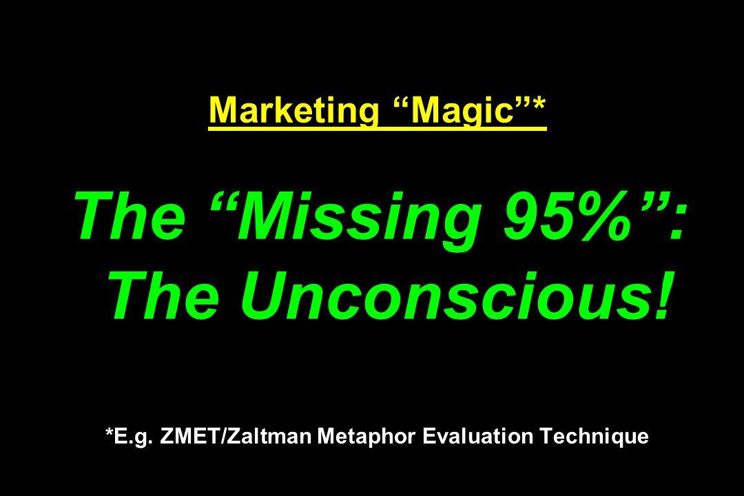 "Marketing ""Magic""* The ""Missing 95%"": The Unconscious! *E.g. ZMET/Zaltman Metaphor Evaluation Technique"