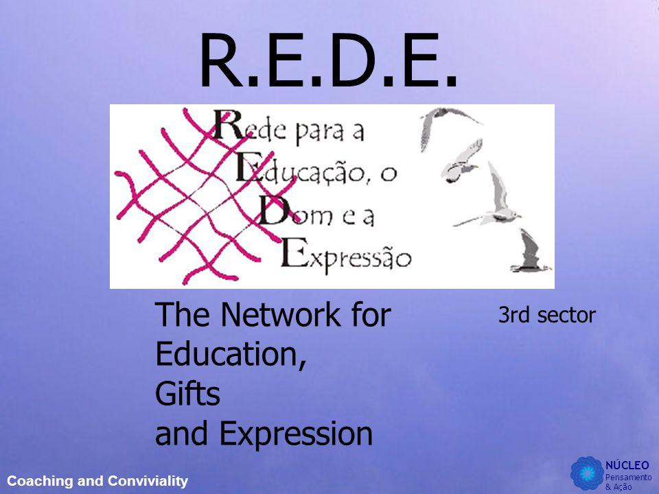 NÚCLEO Pensamento & Ação Coaching and Conviviality R.E.D.E.