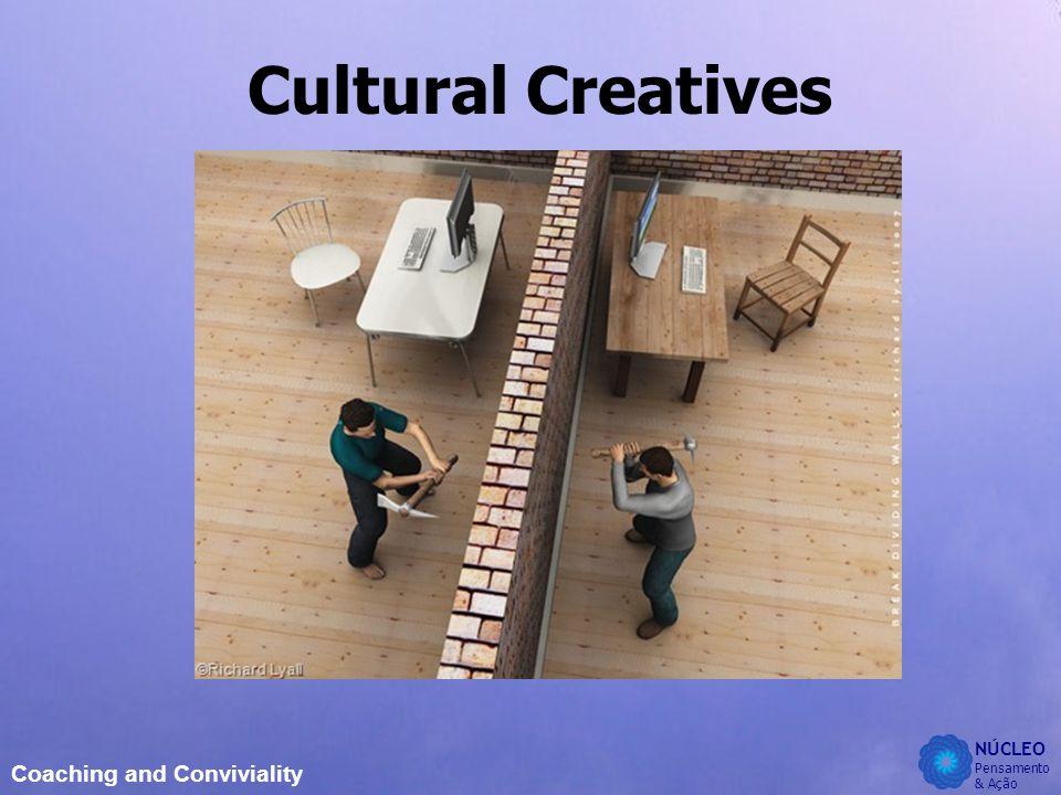 NÚCLEO Pensamento & Ação Coaching and Conviviality Cultural Creatives