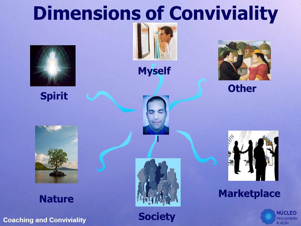 NÚCLEO Pensamento & Ação Coaching and Conviviality Dimensions of Conviviality I Myself Other Marketplace Society Nature Spirit