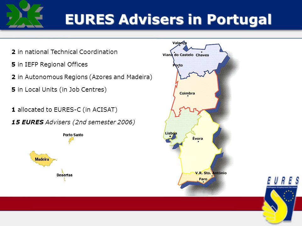 The Labour Market Portugal